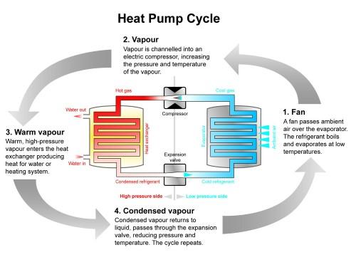 pump_cycle (1) (Custom) (2)